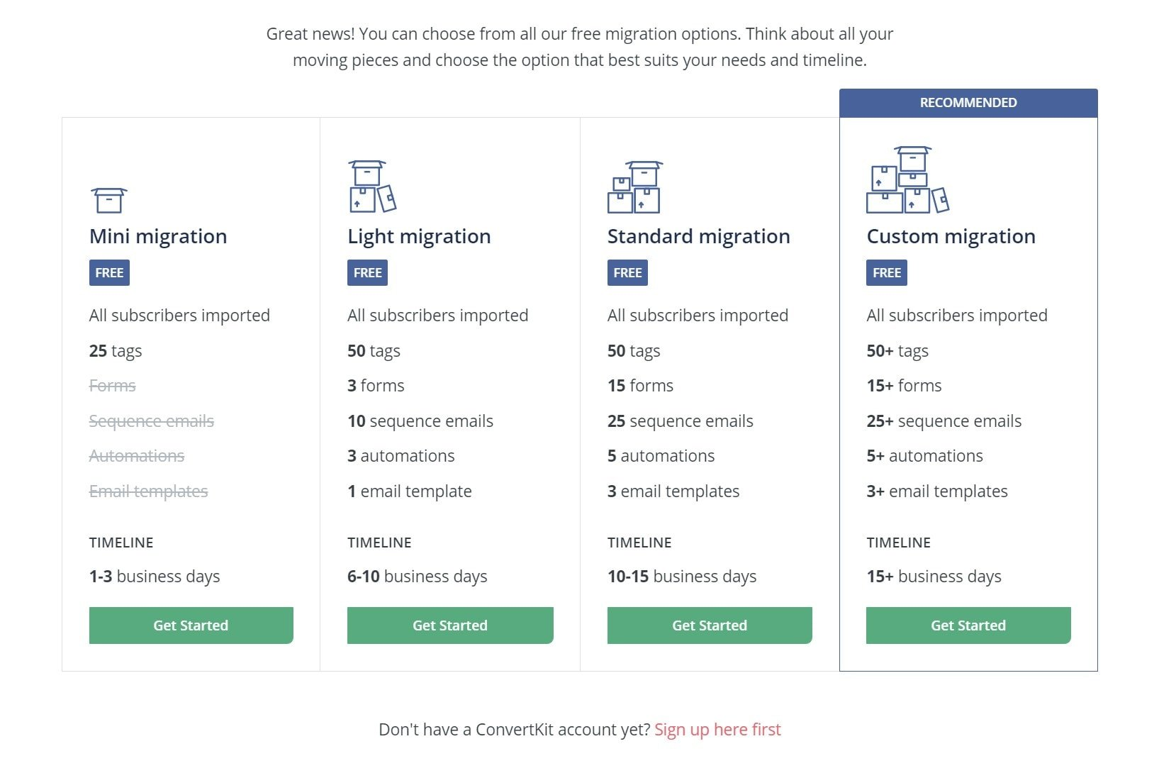 Free Concierge Migration With ConvertKit