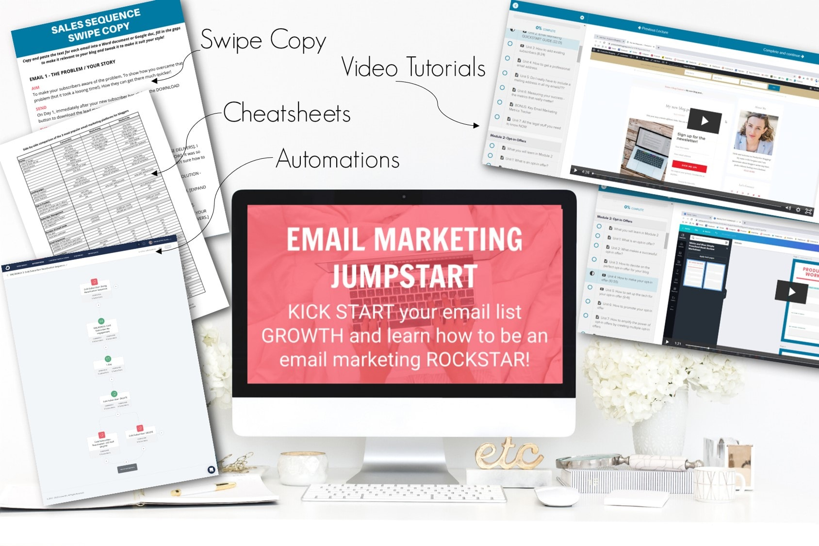Computer Mockup showing the Email Marketing Jumpstart course on the screen with images of swipe copy, cheatsheers, automations and tech tutorials surrounding it
