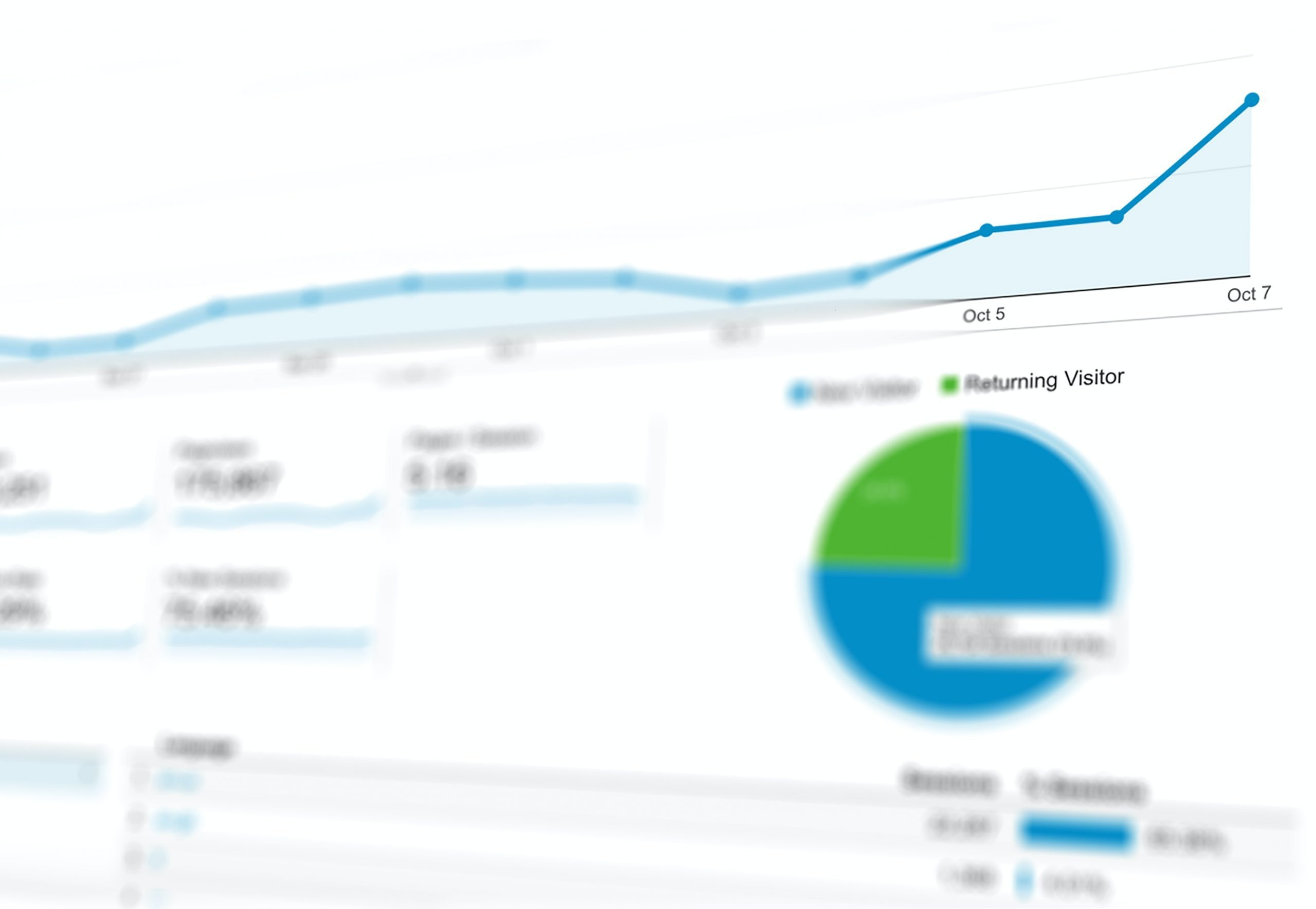 Blurred out Google Analytics